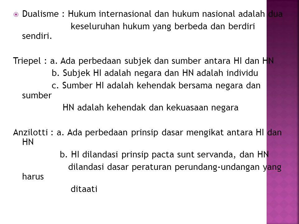 Dualisme : Hukum internasional dan hukum nasional adalah dua