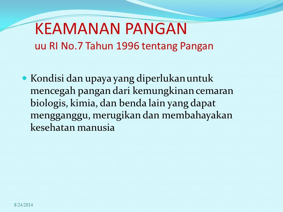 KEAMANAN PANGAN uu RI No.7 Tahun 1996 tentang Pangan