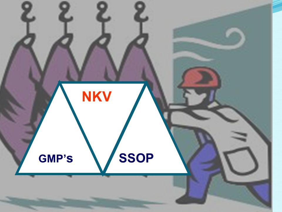 * 07/16/96 IMPLEMENTASI HACCP SSOP GMP's NKV 4/6/2017 *