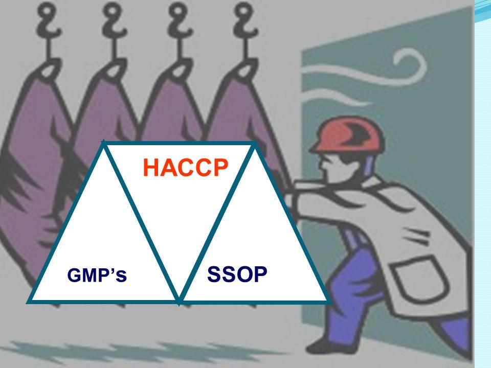 * 07/16/96 IMPLEMENTASI HACCP SSOP GMP's HACCP 4/6/2017 *