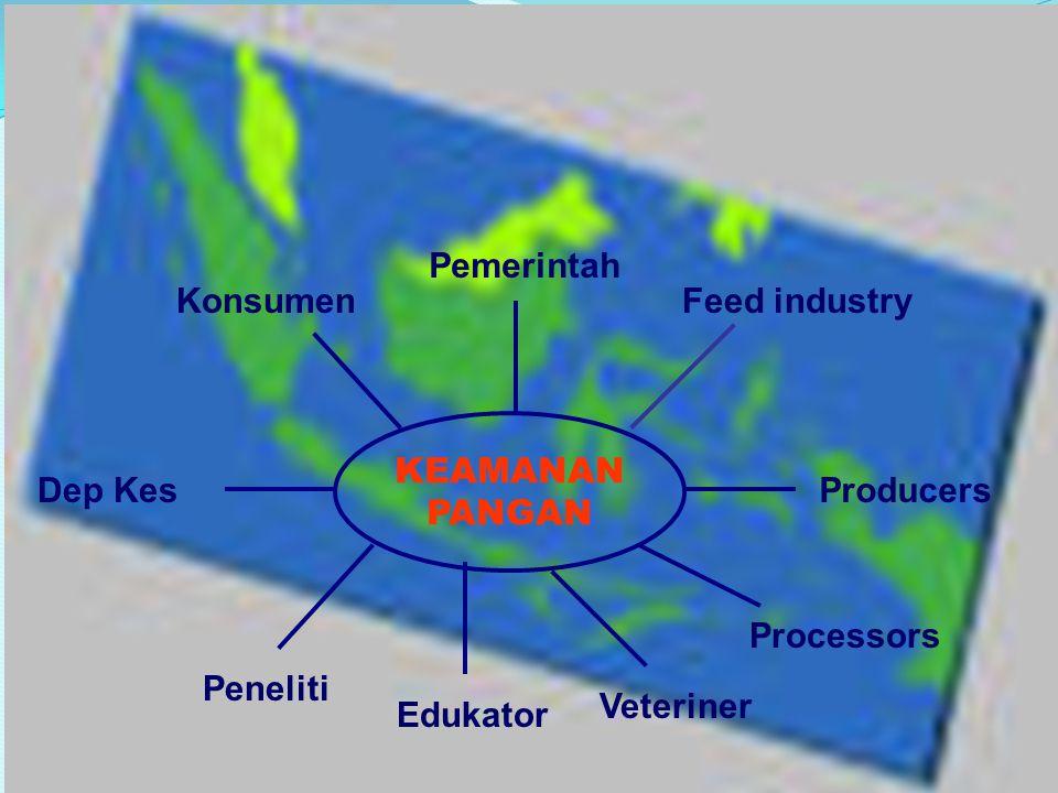 KEAMANAN PANGAN Konsumen Pemerintah Feed industry Dep Kes Peneliti