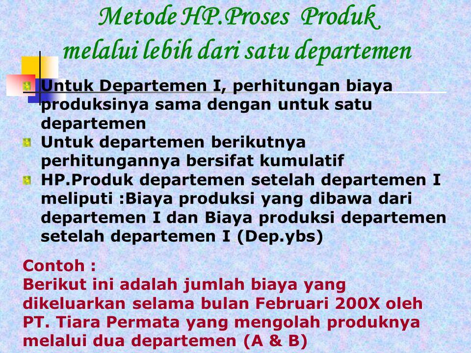 Metode HP.Proses Produk melalui lebih dari satu departemen