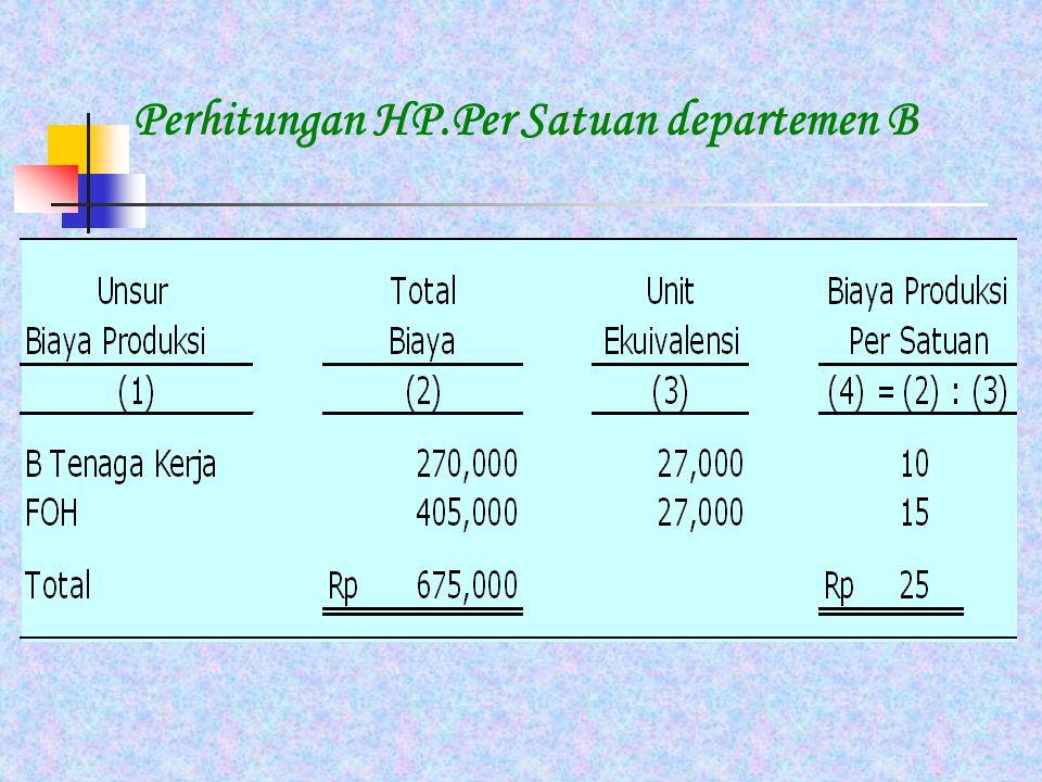 Perhitungan HP.Per Satuan departemen B