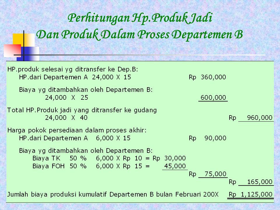 Perhitungan Hp.Produk Jadi Dan Produk Dalam Proses Departemen B