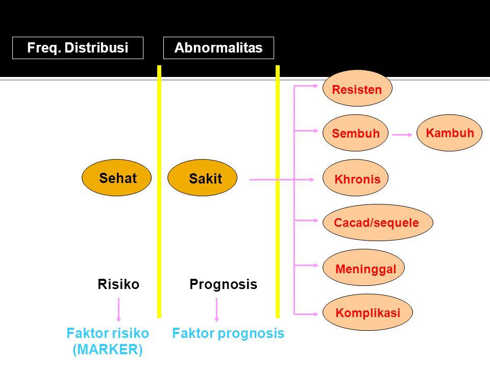 Freq. Distribusi Abnormalitas Sehat Sakit Cause Risiko Prognosis