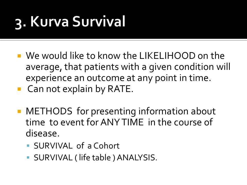 3. Kurva Survival