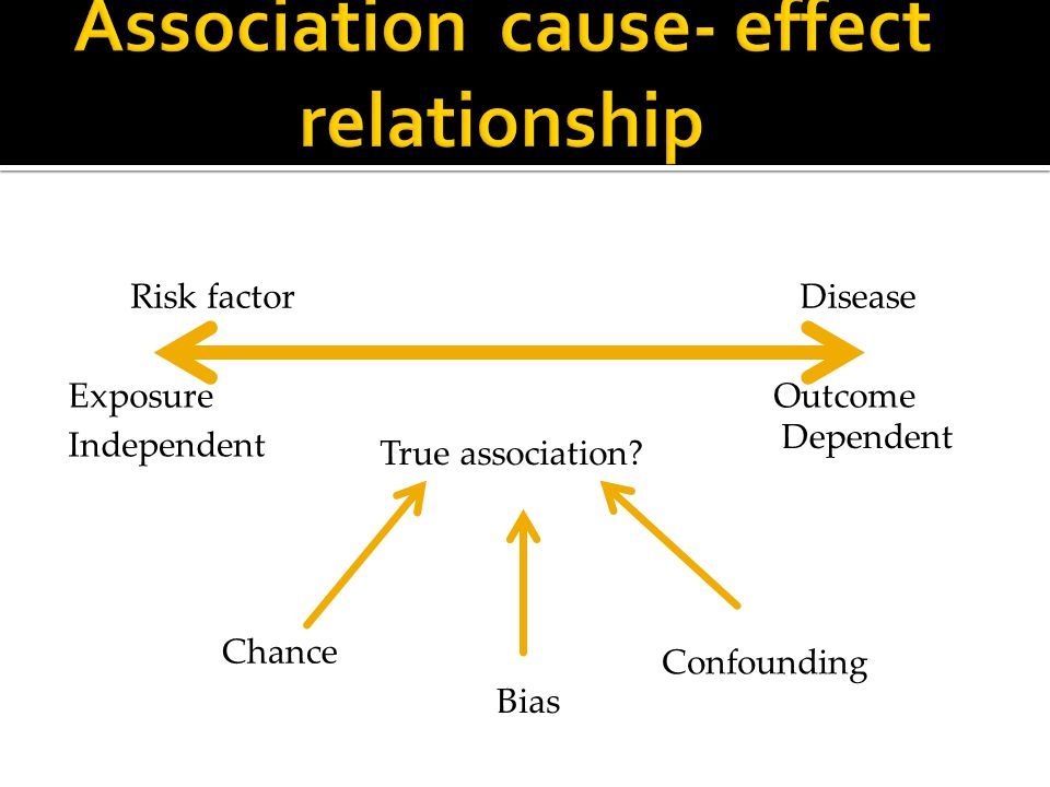 Association cause- effect relationship