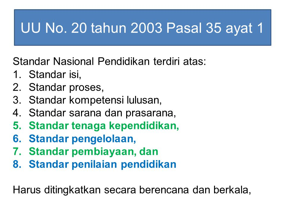 UU No. 20 tahun 2003 Pasal 35 ayat 1 Standar Nasional Pendidikan terdiri atas: Standar isi, Standar proses,