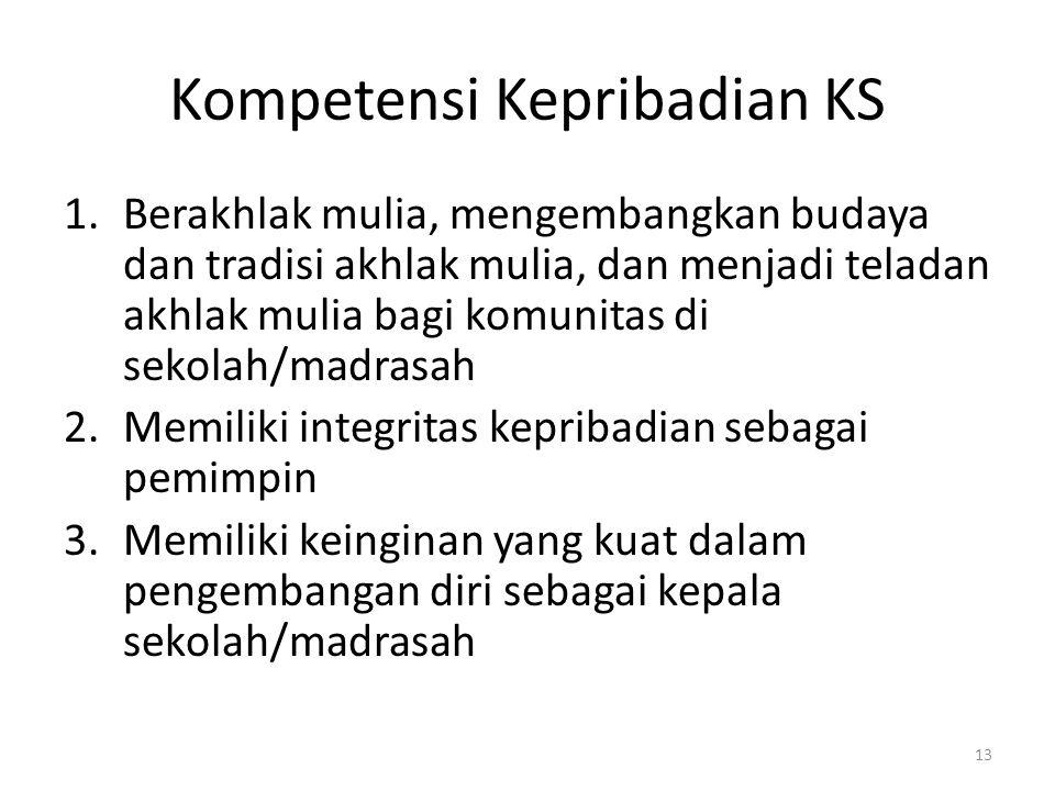 Kompetensi Kepribadian KS