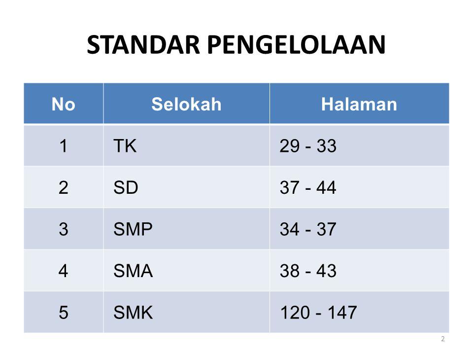 STANDAR PENGELOLAAN No Selokah Halaman 1 TK 29 - 33 2 SD 37 - 44 3 SMP
