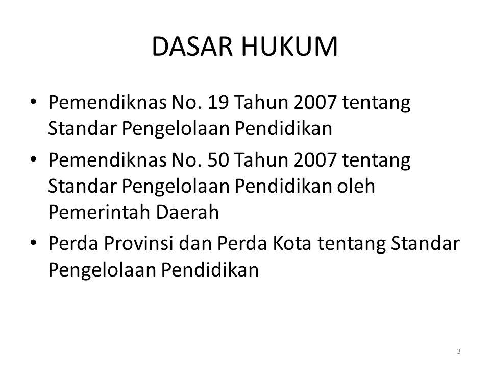 DASAR HUKUM Pemendiknas No. 19 Tahun 2007 tentang Standar Pengelolaan Pendidikan.