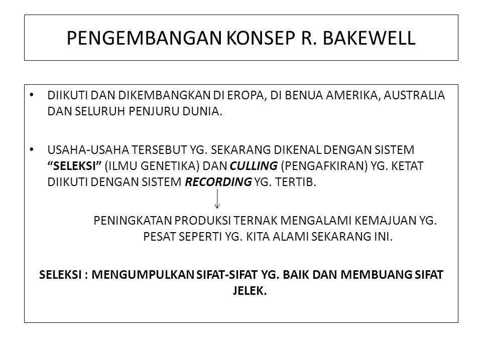 PENGEMBANGAN KONSEP R. BAKEWELL