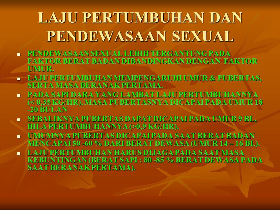 LAJU PERTUMBUHAN DAN PENDEWASAAN SEXUAL