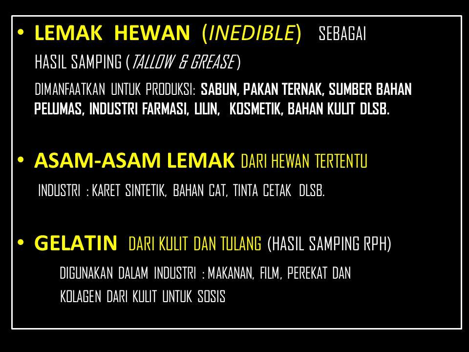 LEMAK HEWAN (INEDIBLE) SEBAGAI