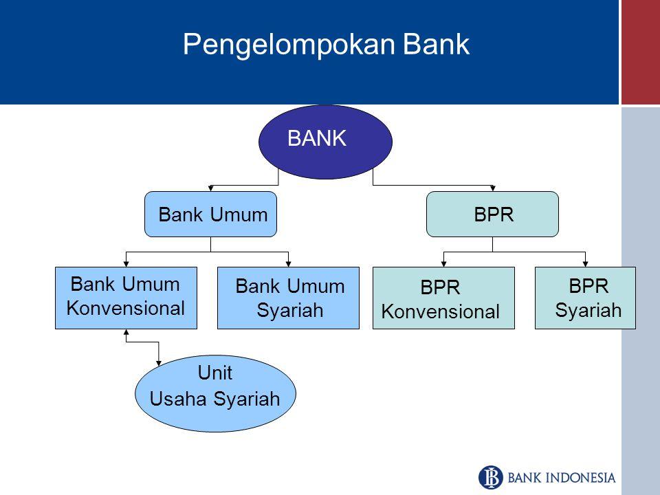 Pengelompokan Bank BANK Bank Umum BPR Bank Umum Konvensional Bank Umum