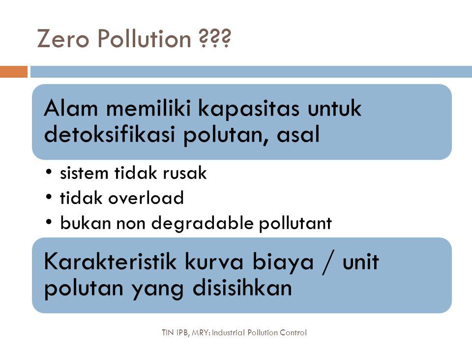 Zero Pollution Alam memiliki kapasitas untuk detoksifikasi polutan, asal. sistem tidak rusak. tidak overload.