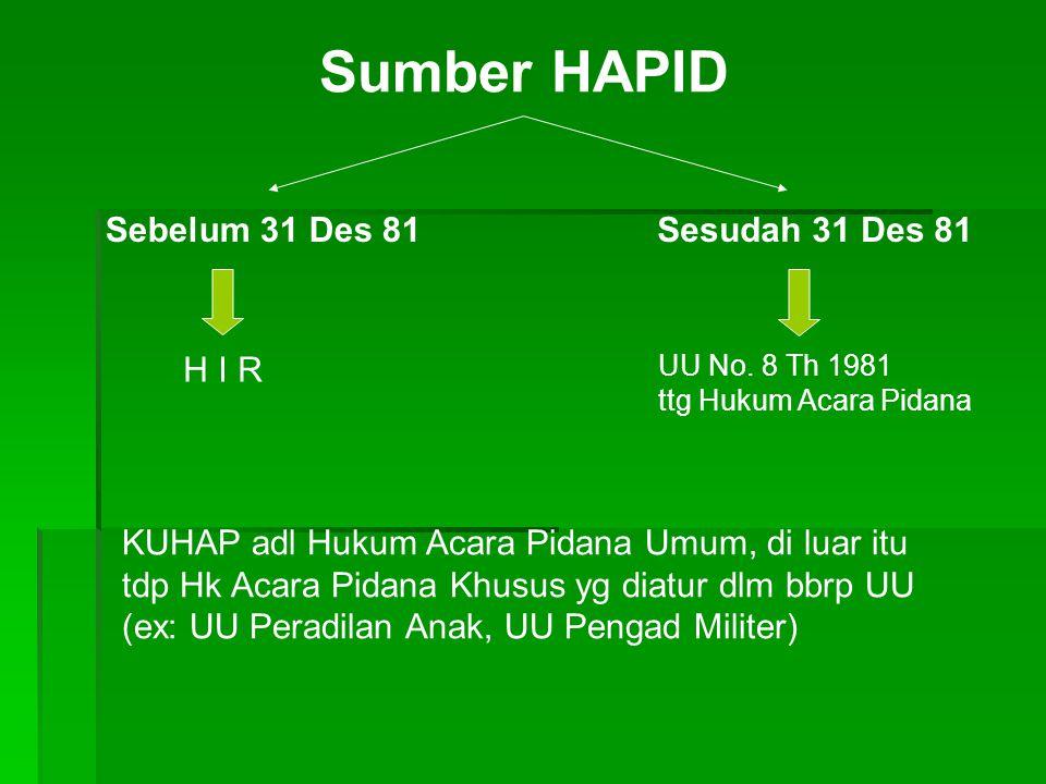 Sumber HAPID Sebelum 31 Des 81 Sesudah 31 Des 81 H I R