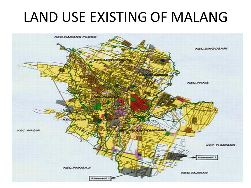 LAND USE EXISTING OF MALANG