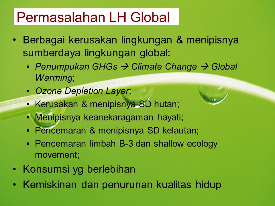 Permasalahan LH Global