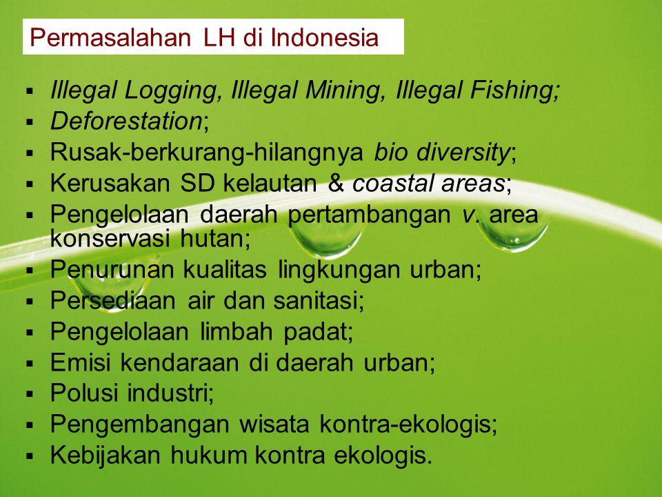Permasalahan LH di Indonesia