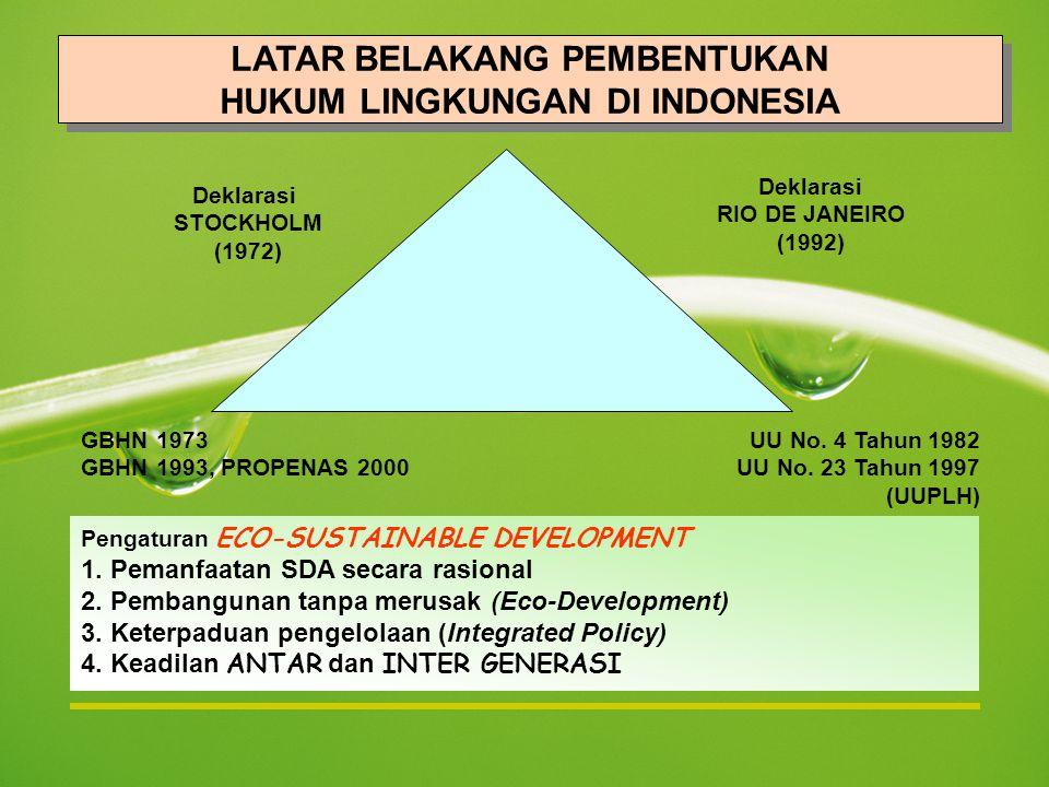 LATAR BELAKANG PEMBENTUKAN HUKUM LINGKUNGAN DI INDONESIA