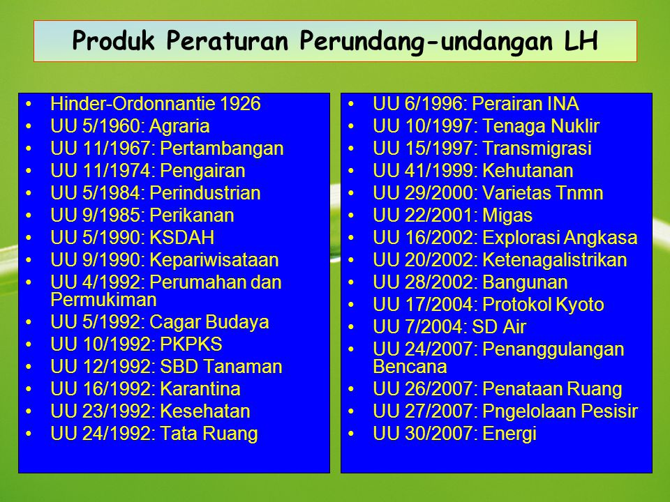 Produk Peraturan Perundang-undangan LH