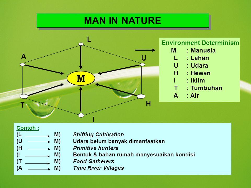 MAN IN NATURE M L A U H T I Environment Determinism L : Lahan