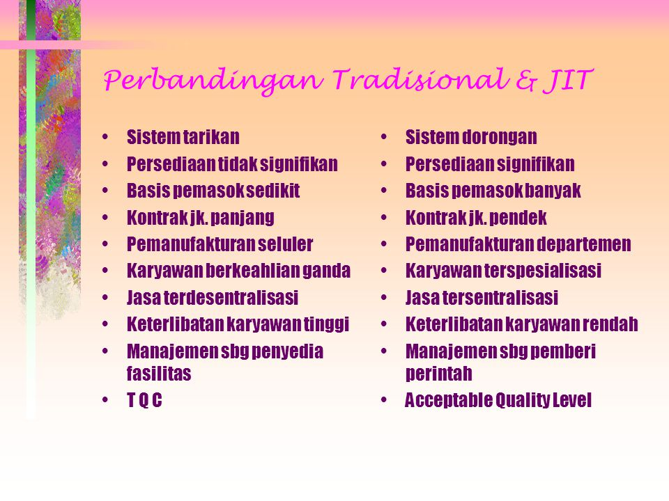Perbandingan Tradisional & JIT
