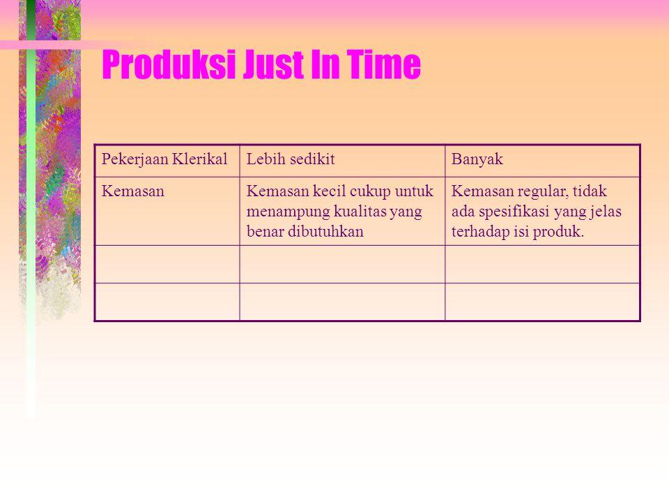 Produksi Just In Time Pekerjaan Klerikal Lebih sedikit Banyak Kemasan