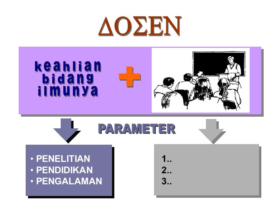 DOSEN keahlian kemampuan + bidang dalam ilmunya pembelajaran PARAMETER