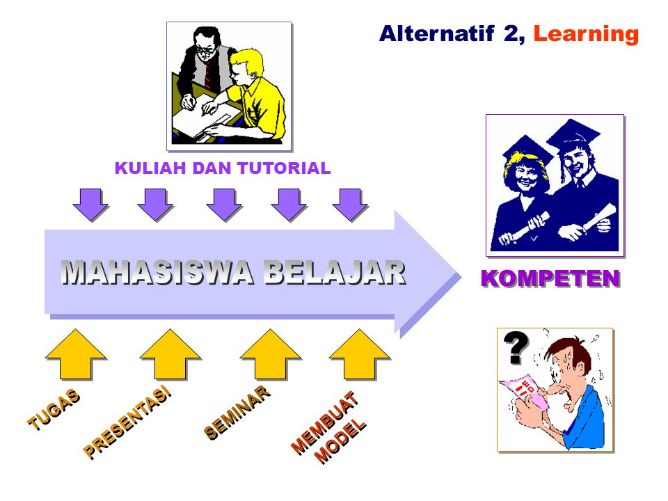 MAHASISWA BELAJAR Alternatif 2, Learning KOMPETEN SEMINAR