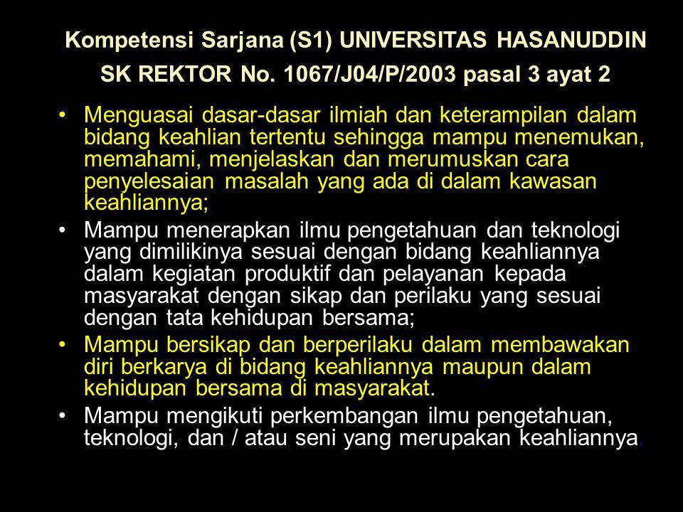 Kompetensi Sarjana (S1) UNIVERSITAS HASANUDDIN