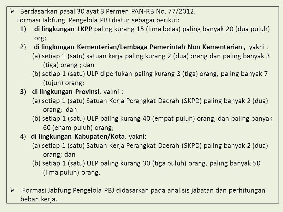 Berdasarkan pasal 30 ayat 3 Permen PAN-RB No. 77/2012,