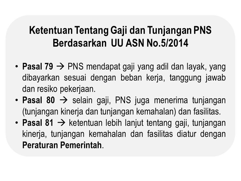 Ketentuan Tentang Gaji dan Tunjangan PNS