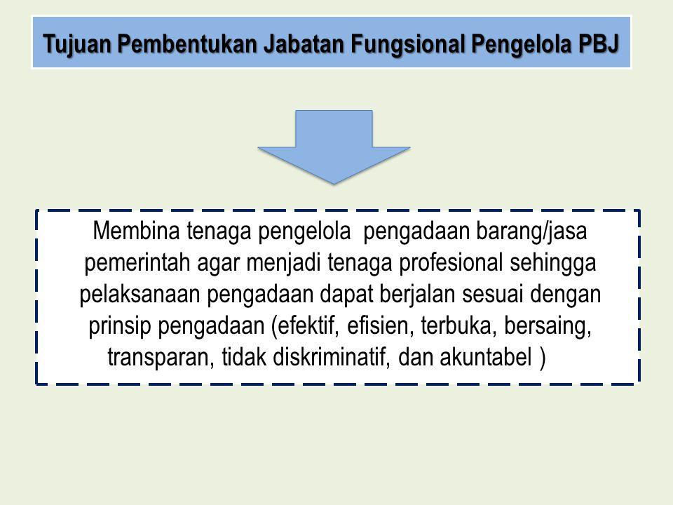 Tujuan Pembentukan Jabatan Fungsional Pengelola PBJ