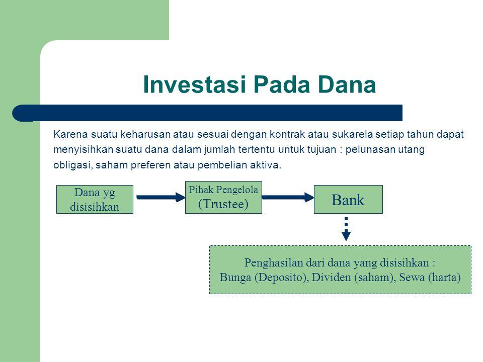 Investasi Pada Dana Bank (Trustee) Dana yg disisihkan