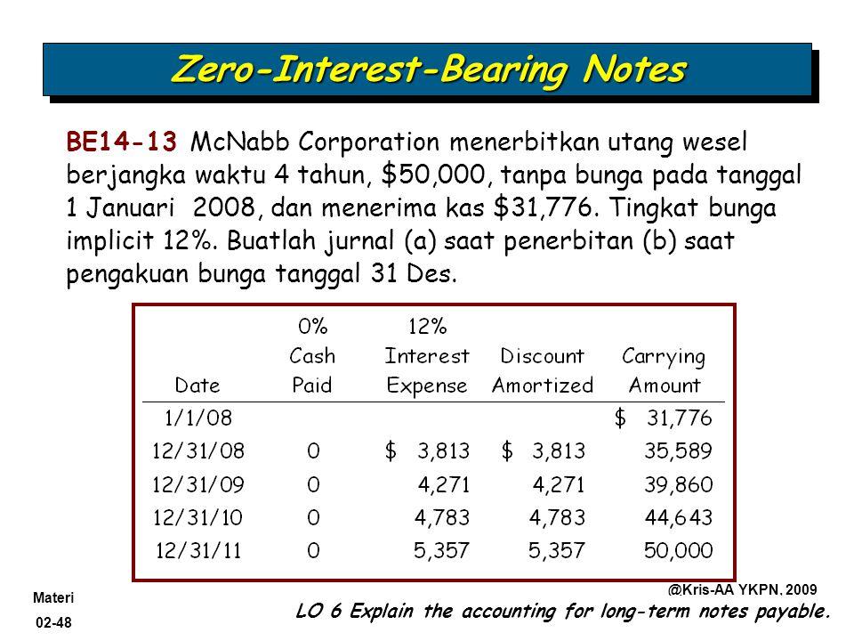 Zero-Interest-Bearing Notes