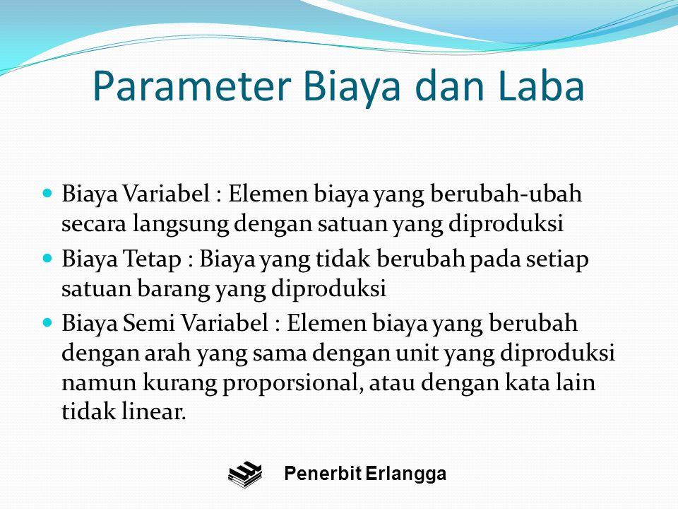Parameter Biaya dan Laba