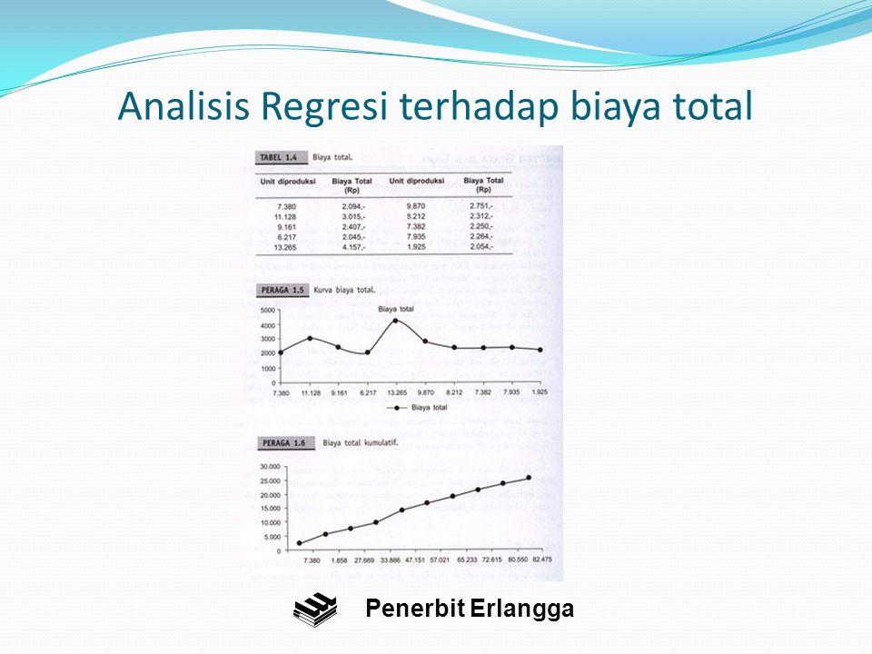 Analisis Regresi terhadap biaya total