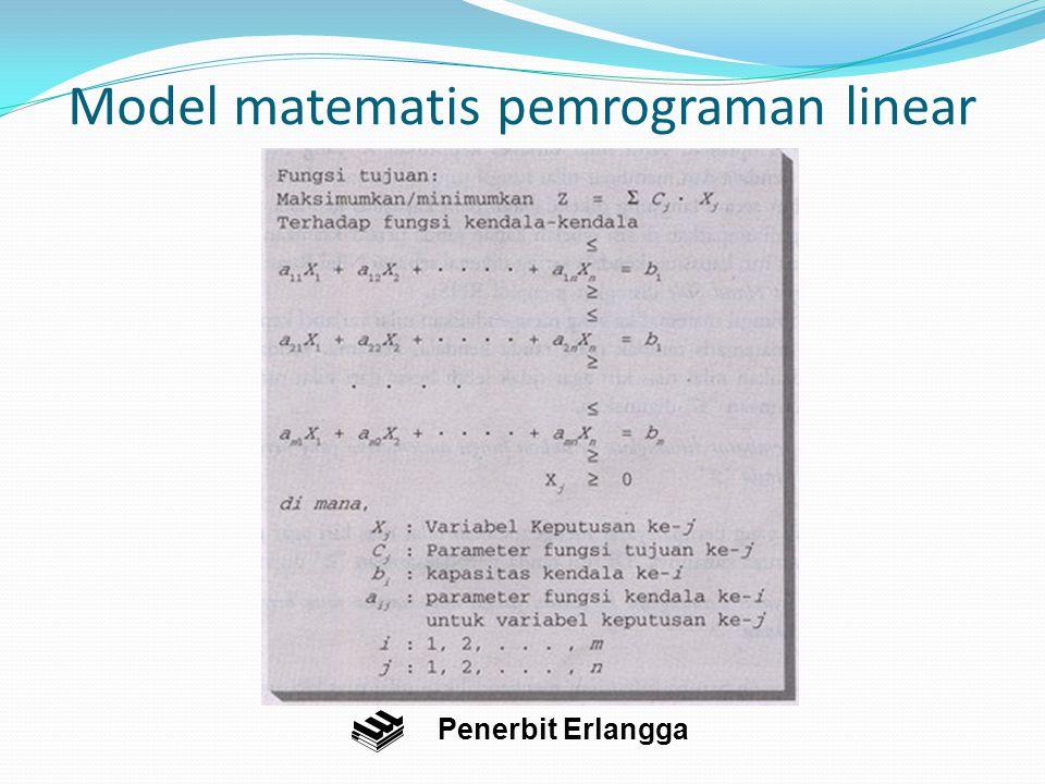Model matematis pemrograman linear
