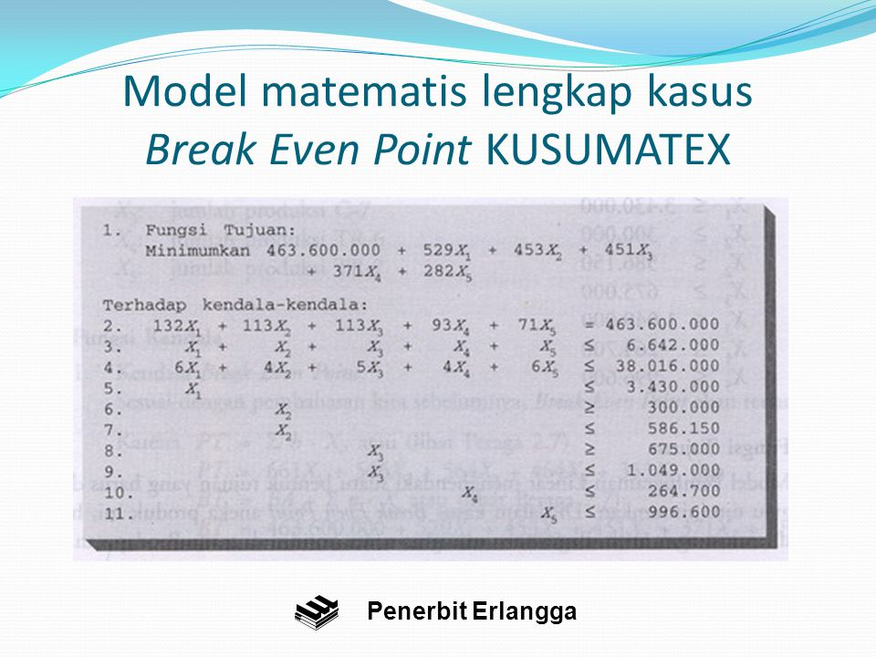 Model matematis lengkap kasus Break Even Point KUSUMATEX
