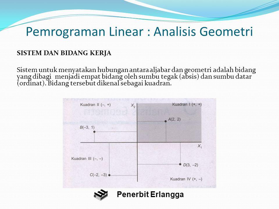 Pemrograman Linear : Analisis Geometri