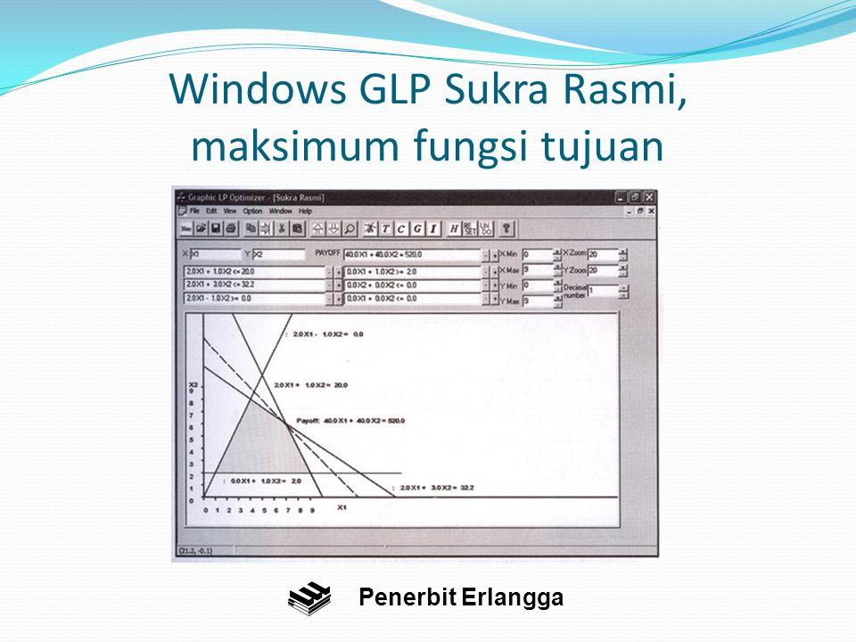 Windows GLP Sukra Rasmi, maksimum fungsi tujuan