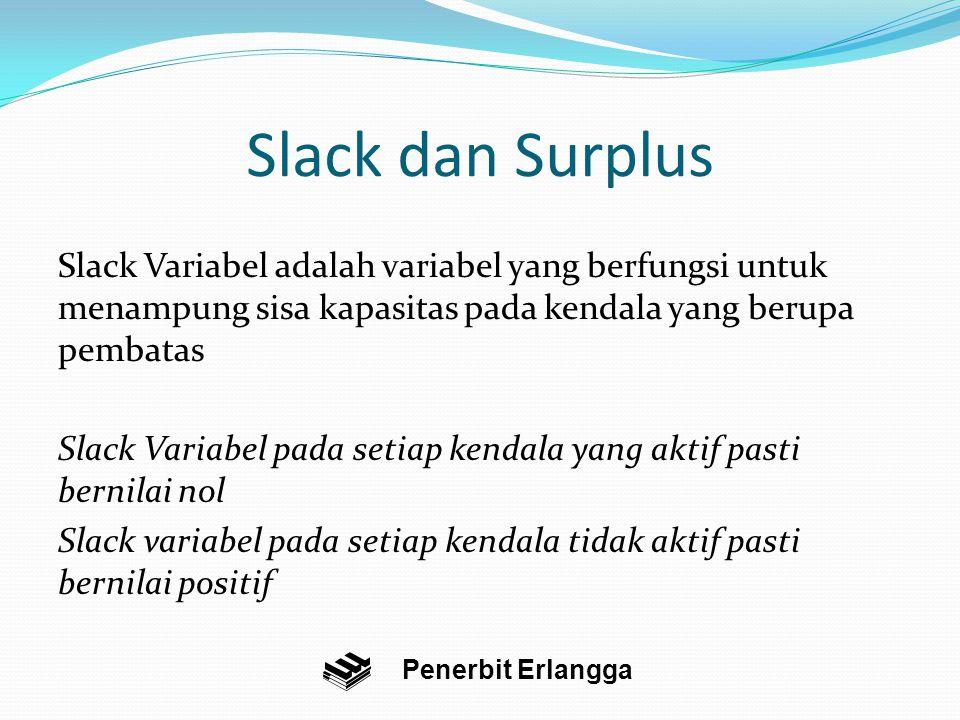 Slack dan Surplus Slack Variabel adalah variabel yang berfungsi untuk menampung sisa kapasitas pada kendala yang berupa pembatas.