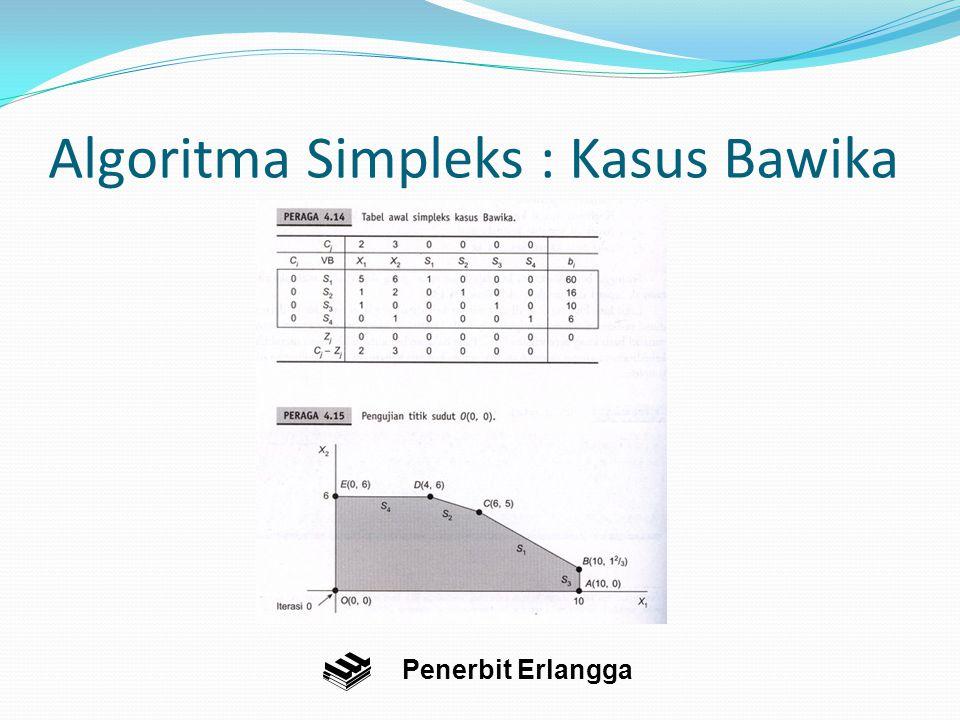 Algoritma Simpleks : Kasus Bawika