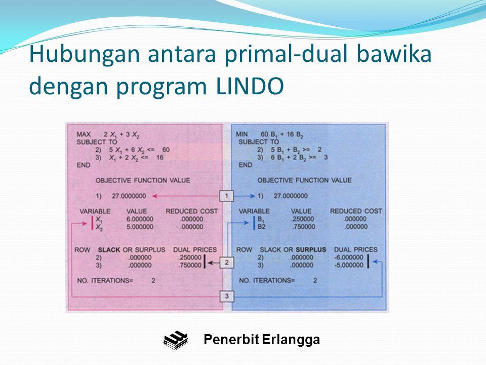 Hubungan antara primal-dual bawika dengan program LINDO