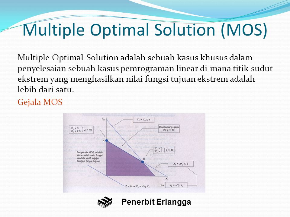 Multiple Optimal Solution (MOS)