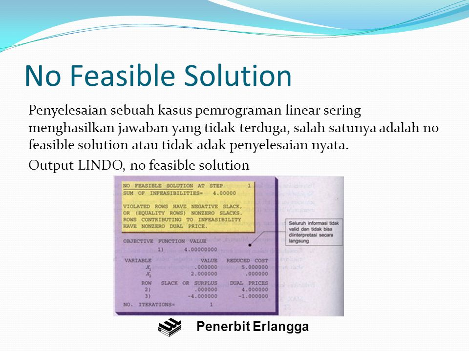 No Feasible Solution