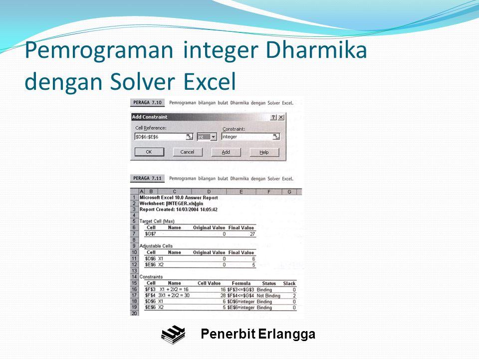 Pemrograman integer Dharmika dengan Solver Excel