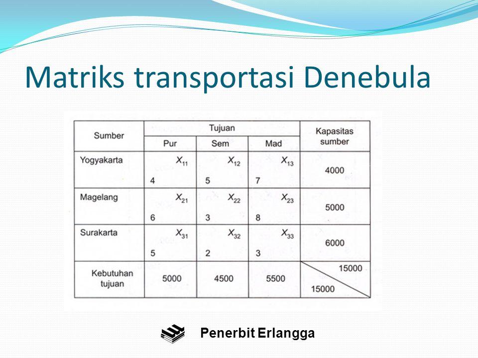 Matriks transportasi Denebula